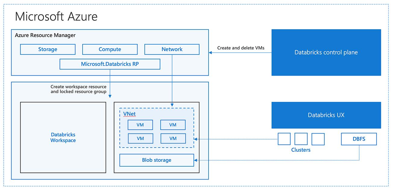 Azure-DB-Blog-Image.png